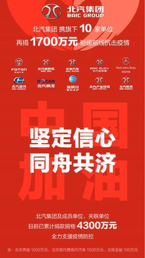 北汽集团携手BEIJING®品牌等10家单位 再捐1700万 驰援防疫前线