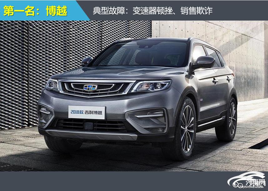 6月SUV投诉排行:马自达CX-4暴涨437%